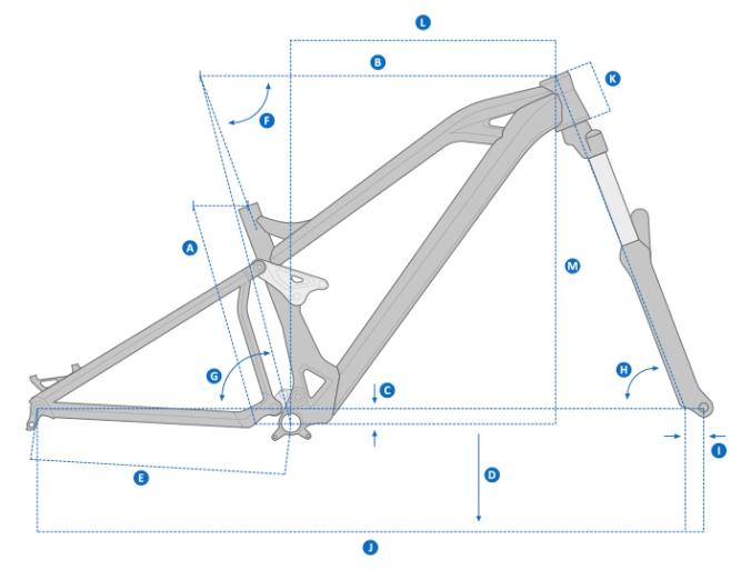 Crafty_RR_1_geometria_